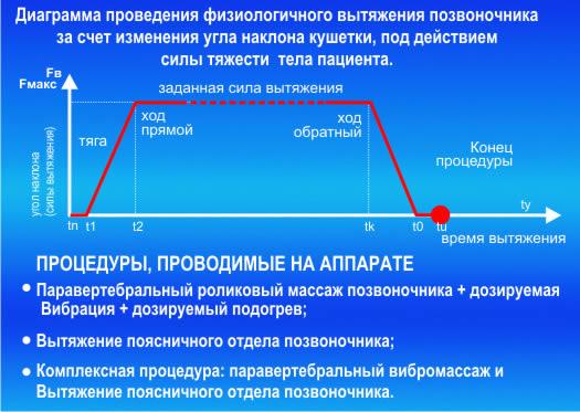 показана схема размещения